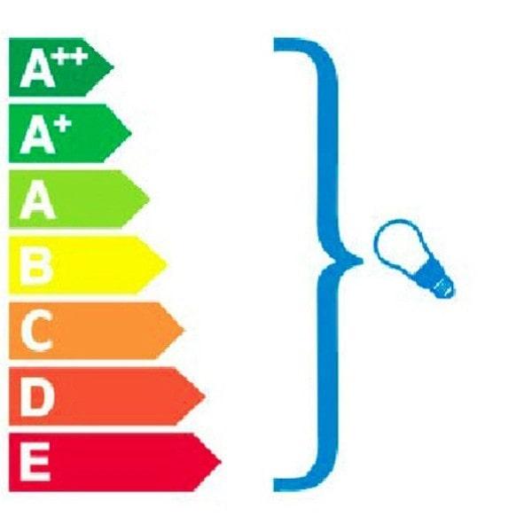 Wandlampe Factory Style Energie-Effizienz